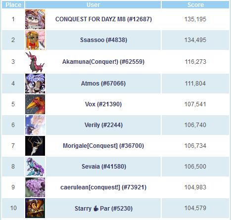 Conquest_Scoreboard.png